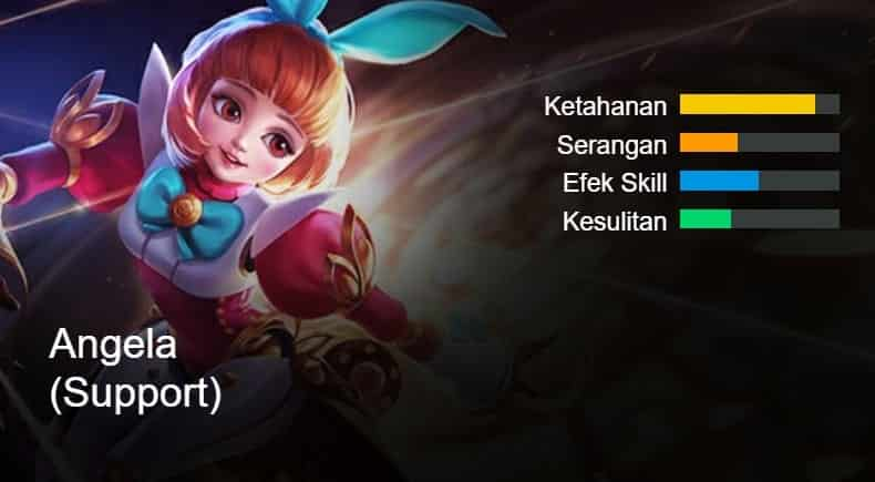 build angela mobile legends