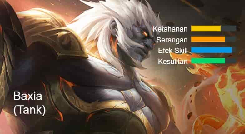 build baxia mobile legends