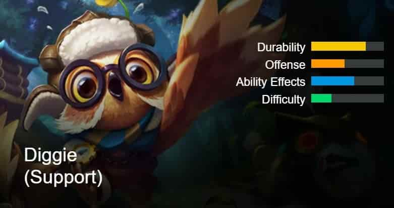 build diggie mobile legends