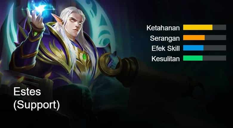 Build Estes Mobile Legends Terkuat