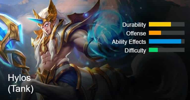 build hylos mobile legends