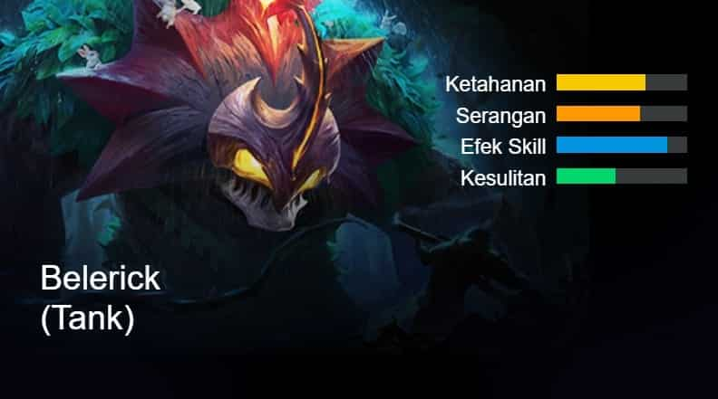 build belerick mobile legends