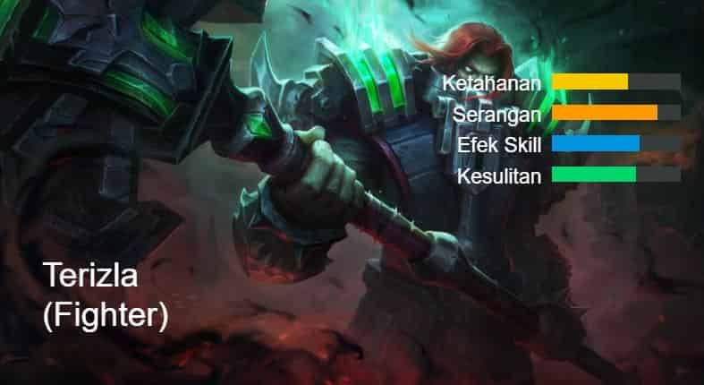 build terizla mobile legends